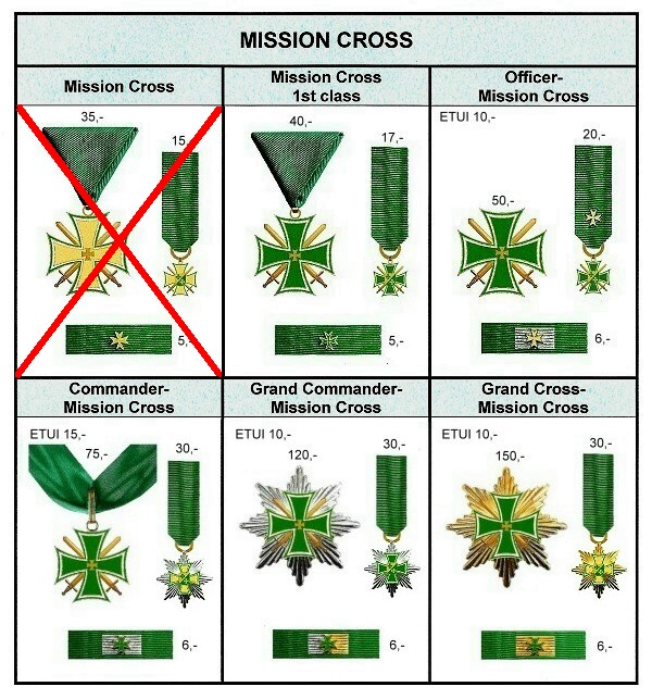 Mission-Cross-PRICES2[1]