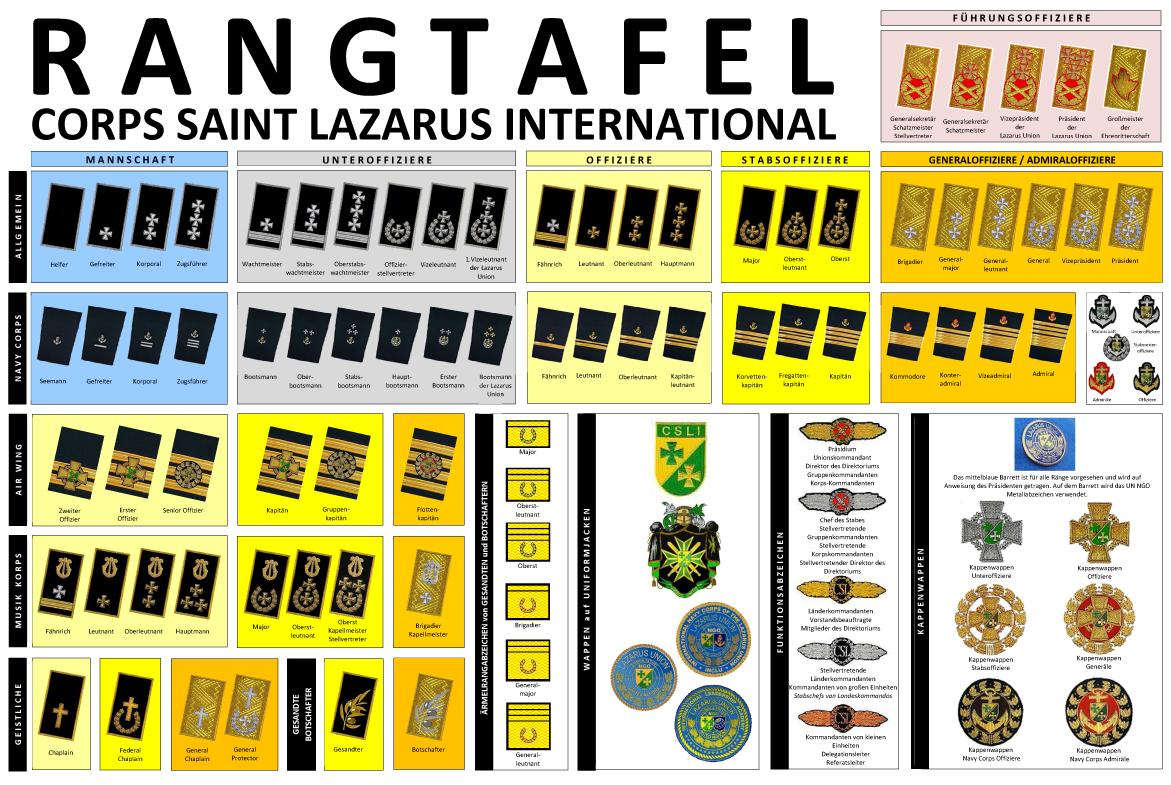 Rangtafel-Lazarus-Union1
